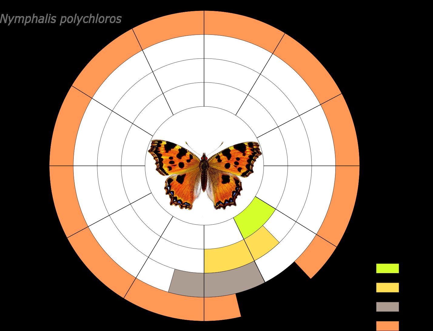 Nett Monarchfalter Lebenszyklus Farbe Fotos - Malvorlagen Von Tieren ...